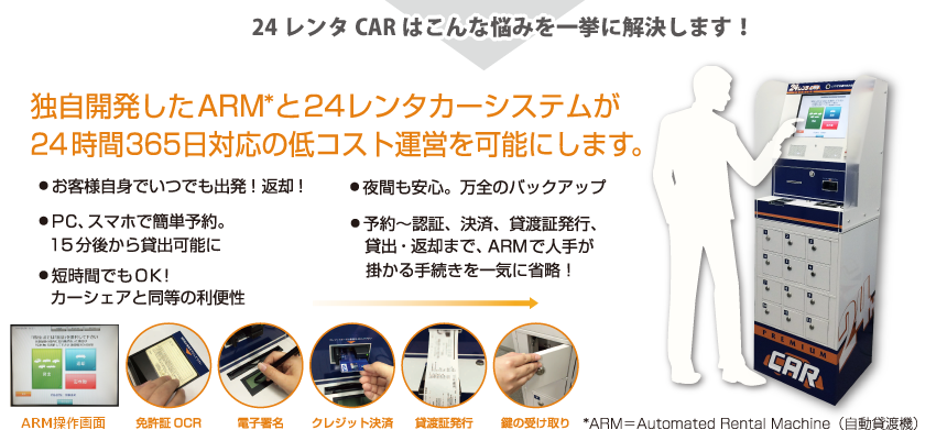 ARM管理画面