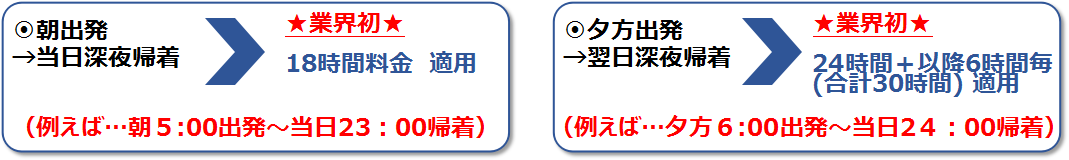shiyourei